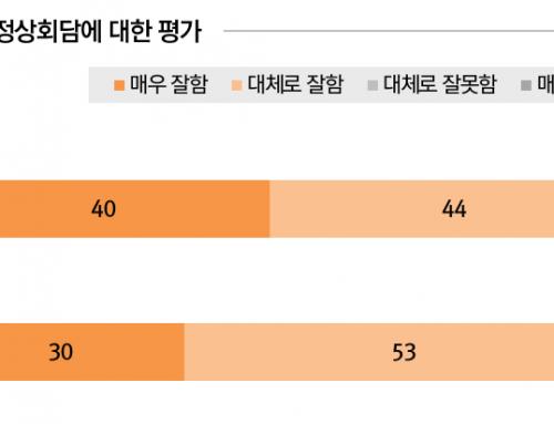[기획] 대북안보 인식 중간점검
