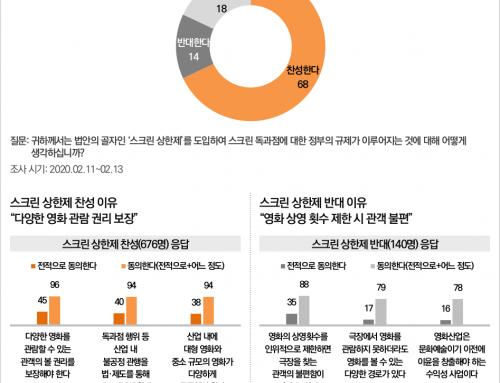 [기획] 대한민국 영화산업, 기회와 위기 사이