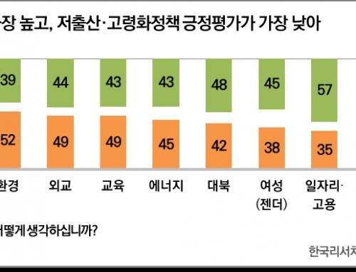 [정책평가 – 2020년 4월 4주차] 보건·의료, 사회안전, 복지·분배정책 긍정평가 상승